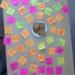 plate of biscuits in the centre of a table with written-on post its surrounding the plate