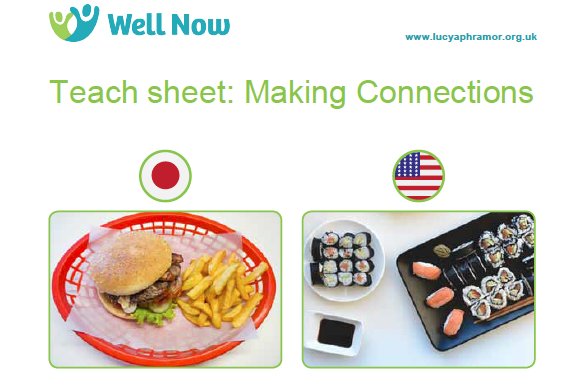 hamburger with Japanese flag above it, sushi with USA flag above it